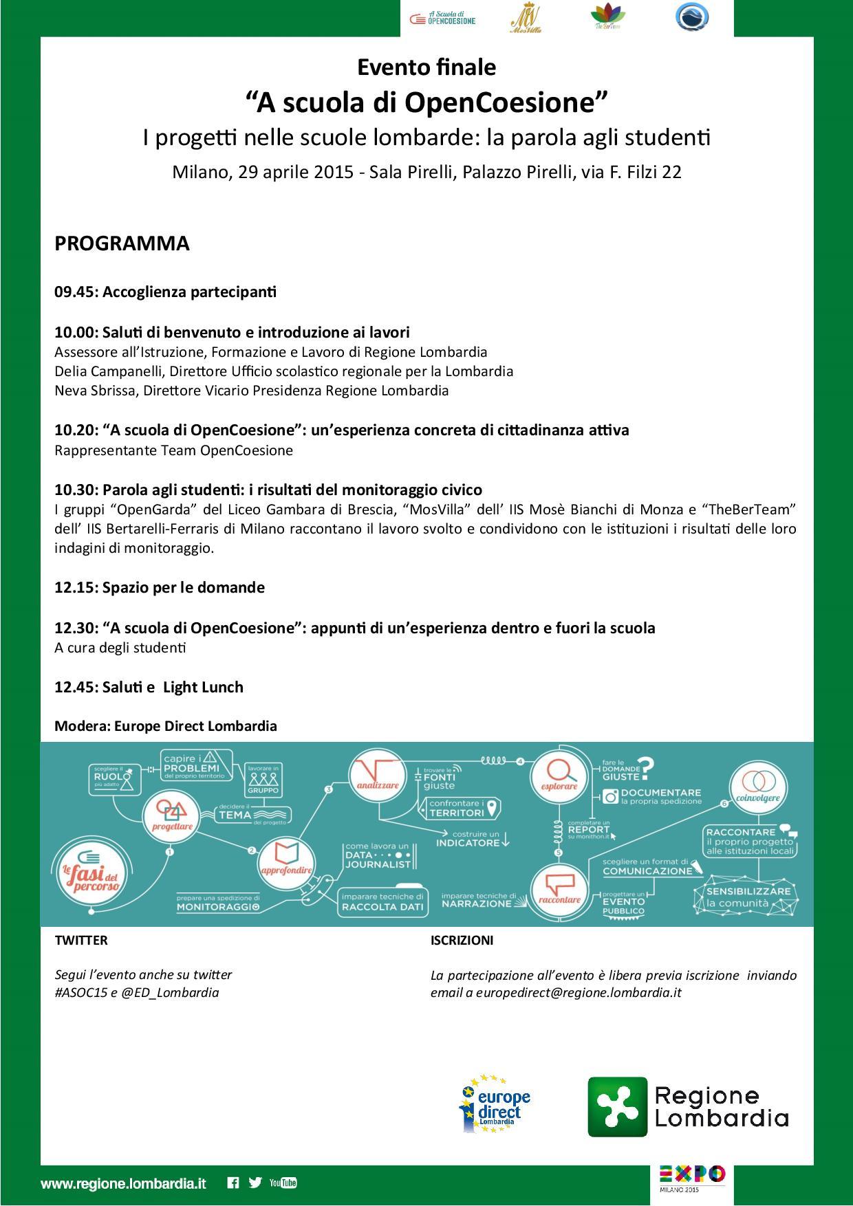Milano OpenCoesione